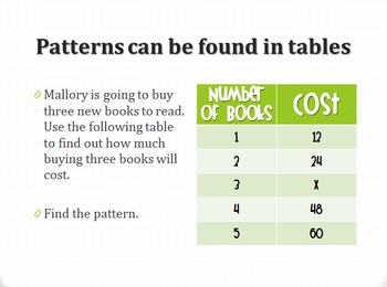 Patterns in Tables