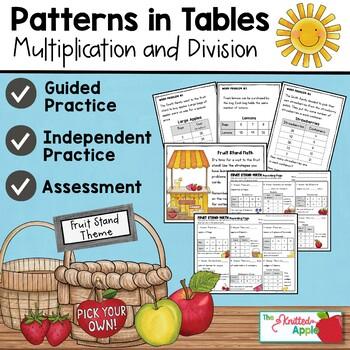 Multiplication Tables Teaching Resources | Teachers Pay Teachers