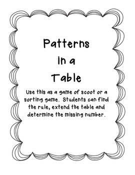 Patterns in a Table
