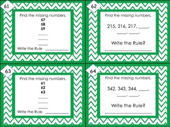 Patterns in numbers (place value unit)
