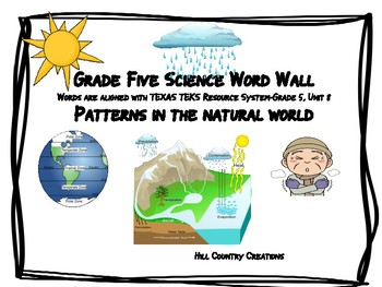 Patterns in the Natural World -  Grade 5 Science Word Wall  (TEKS Unit 8)