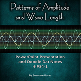 Patterns of Amplitude and Wavelength PowerPoint and Doodle Dat Notes: 4-PS4-1
