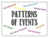 Patterns of Events Posters