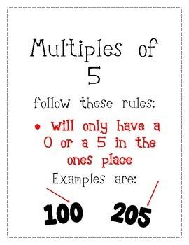 Patterns of Multiplication Poster Set - Multiples 2, 5, 9, 10 - 3rd Grade Math