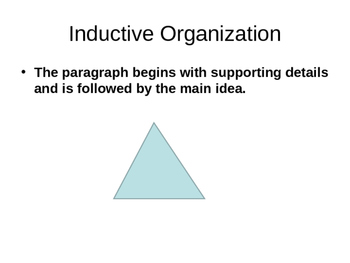 Patterns of Paragraph Organization Powerpoint