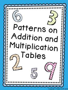 Patterns on Addition and Multiplication Tables CCSS