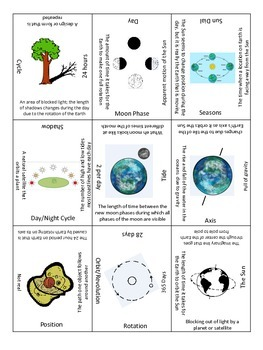 Patterns on Earth 3x3 Review Game