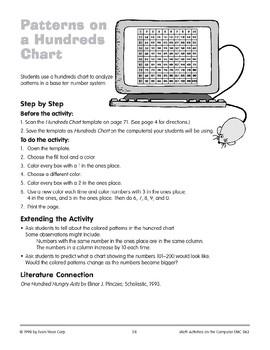 Patterns on a Hundreds Chart