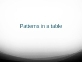 Patterns on a table