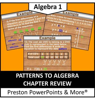 Patterns to Algebra Chapter Review in a PowerPoint Presentation