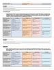 Paul Revere Choice Board (3 Choices!)