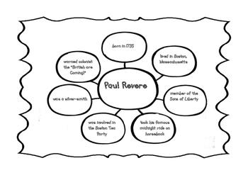 Paul Revere Graphic Organizer