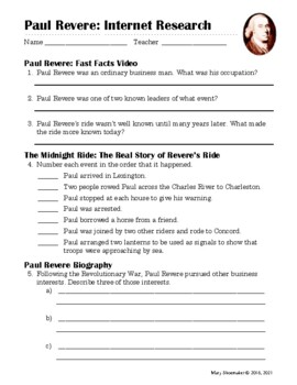 Paul Revere: Internet Research