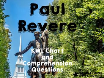 Paul Revere KWL Chart