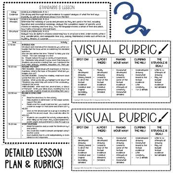 Paul Revere Poem and Activity: Visualization Activity & Short Response Lesson