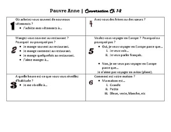 Pauvre Anne | Group Discussion Questions