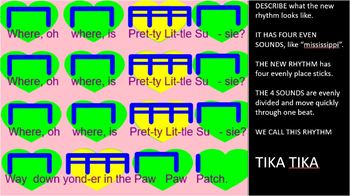 Paw Paw Patch - POWERPOINT - use for tika tika- game - Xylophone parts