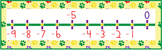Paws Number Line Wall Header from -9 to 100  fonts similar to HWT.