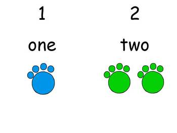 Pawtastic Numbers