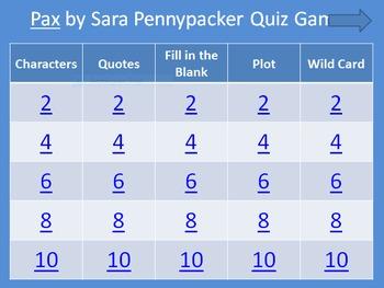 Pax Quiz Game
