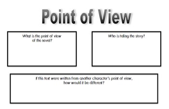 Pay It Forward Point of View Notes and Powerpoint