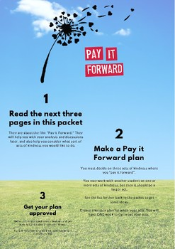 Pay it Forward / Youth are the Future Project
