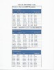Paychecks & Taxes (Part 4 of 8) - Pre-Tax vs. Post-Tax Deductions