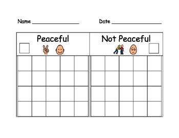 Peaceful / Not Peaceful Behaviour Checklist