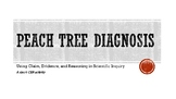 Science Inquiry and CER Peach Tree Diagnosis