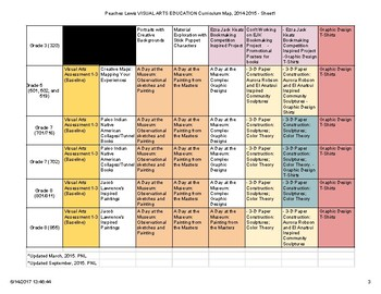 Peaches Lewis VISUAL ARTS EDUCATION Curriculum Map,