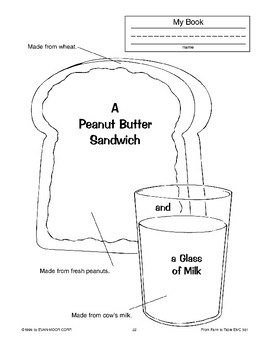 Peanut Butter Sandwich and Milk Fold-Out Book