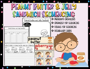 Peanut Butter and Jelly Sandwich Sequencing