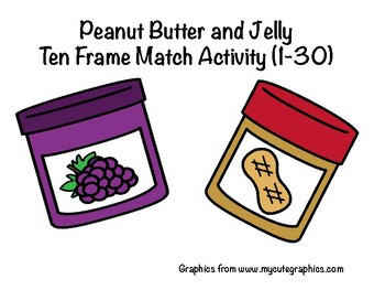 Peanut Butter and Jelly Ten Frame Matching Activity