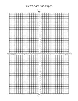 Peanuts Series Coordinate Graphing Charlie Brown