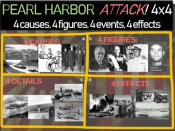 Pearl Harbor - 4 causes, 4 figures, 4 events, 4 effects (20-slide PPT)