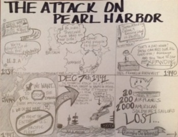 Pearl Harbor Comic Strip Part 1 of 2