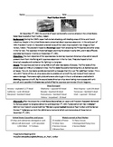 Pearl Harbor Review Article Questions Vocbulary Activities Lesson