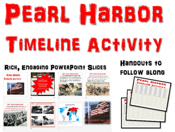 Pearl Harbor Timeline Activity: Highly visual and interactive