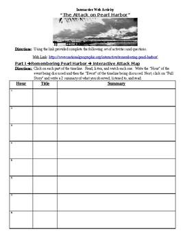 Pearl Harbor Web Activity
