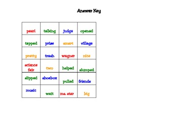 Pearl and Wagner Two Good Friends Verbs, Nouns, Adjectives Activity