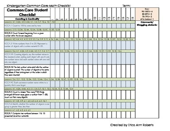 Pearson Common Core Math Checklist