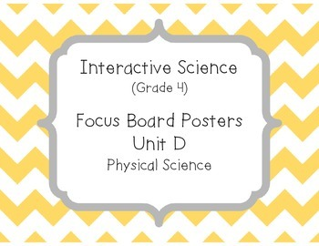 Pearson Interactive Science Focus Board Posters