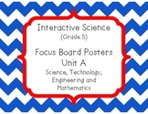 Pearson Interactive Science (Grade 5) Focus Board Posters Unit A, B, C and D