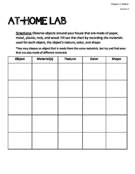 Pearson Interactive Science- Notebook