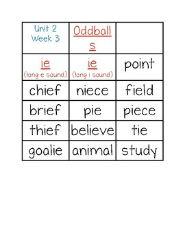 Pearson MyView 2nd Grade Unit 2 Word Sorts