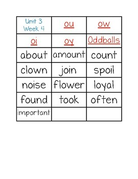 Pearson MyView 2nd Grade Unit 3 Word Sorts