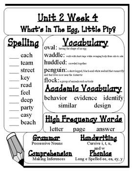 Pearson MyView Unit 2 (Grade 2) Homework Cover Sheet