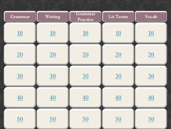 Pearson Prentice Hall Benchmark 5 Jeopardy Review