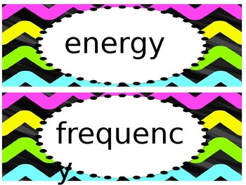 Pearson Science Grade 4 Word Wall and Focus Board Chapters 1-6