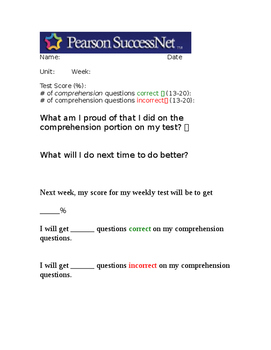 Pearson Weekly Test Comprehension Tracker